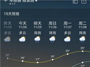 这天气不错,慢慢气温又升起来了
