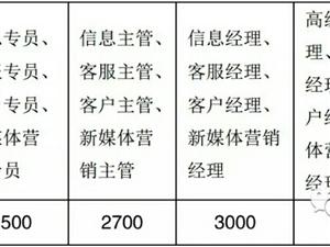【招聘】铺铺旺武功电商中心招聘简章