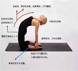 练习从来不是一件容易的事情,正确的练习更