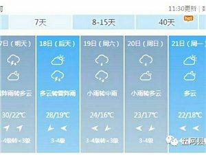 雷电!暴雨!大风!,美高梅注册气象台发布重要预警!