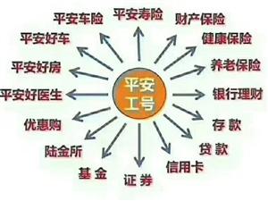 插播一条招聘广告中国平安综合金融,世界500强上市公司,实力雄厚,晋升空间大。【招聘条件】1.
