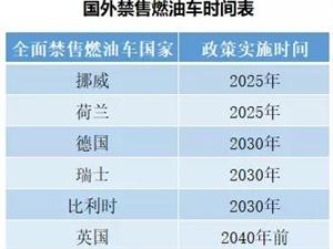 听说在2035年国家将全面停止燃油汽车的销售,不晓得真的假的。以后没汽车开了,只有电车了。不过现在的
