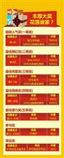 招华.新城市广场�持泄�好老板�ば欧岢�人气商家评选大赛火爆来袭??招华・新城市广场�|赣南