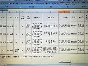 哈尔滨信息工程学院凝萃餐厅二楼招聘档口服务员
