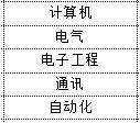 江苏省二建建造师挂靠现在行情多少钱一年
