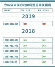 """油价""""五连跌""""局面结束!2019年第一涨来了"""
