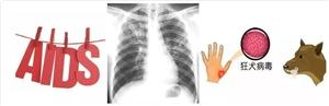 2018年安徽省法定报告传染病疫情公布!3种病死亡数最高!预防最重要!