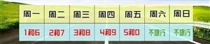 重要通知:涉县解除单双号限行,实行常态限行,与北京一致,周一限1.6、周二限2.7、周三限3.8、周