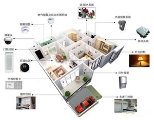 人在外,家在身旁,居于家,掌控天下。品质生活从智能家居开始!