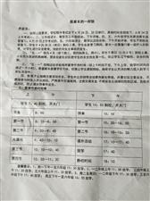 金沙平台网址县实验小学五一放假通知