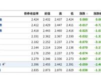 太刚了!中国出手反制!美股暴跌,市值瞬间蒸发8万亿!