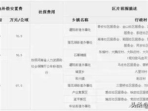 金沙平台网址县各乡镇和各办事处征地补偿安置标准