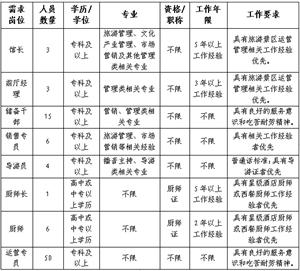 山�|峪泉田�@�r�I�C合�_�l有限公司2019年度社��人才招聘�章