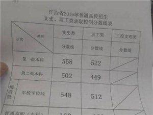 2019江西高考分�稻�公布:文科一本558理科一本522