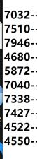 未激活的快手4位lD号  价格不高   360   4位短位不算高    有喜欢的联系我微信 170...