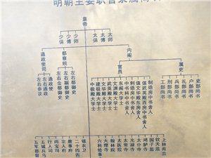 《�找人》周一早6�c�谋蚩h去蔡家坡,(��^乾�h、�盍琛⒚伎h),微信240120789。周五返回。