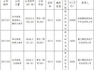 亳州市国土资源局公告
