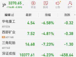这几天的中国股市真是不想让人好好过年了,