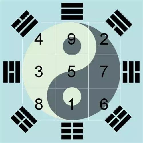 北京顶级1349风水号?以及141319风水能量大强 13439444391???10000? ...