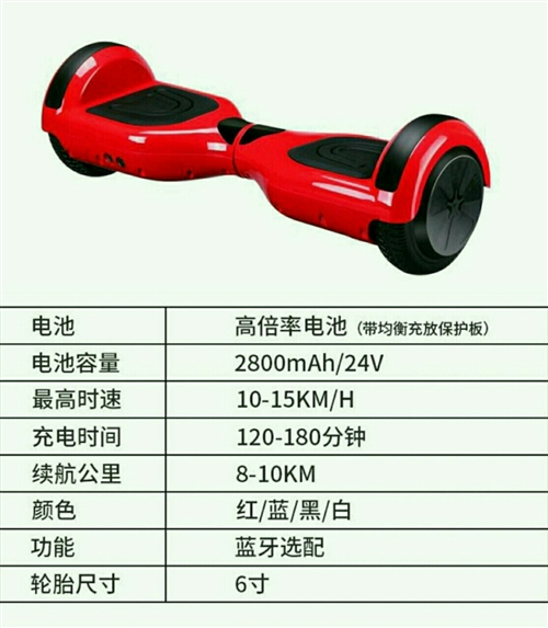 平衡車 代步的最佳選擇 聯系電話13536024125 Q859218550〈微同號)