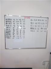 宜福嘉苑2室 1厅 1卫12万元