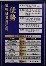 深圳龙岗华策中心城花园二期回迁房指标房