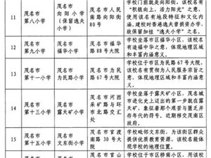 茂名市直有关学校将重新命名?有你母校吗?(附绝版照片)