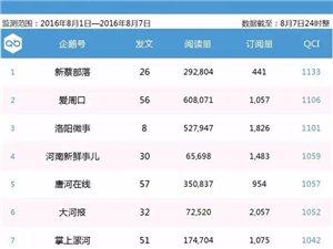 新安在�【企�Z生活圈周榜�巍康�2期河南企�Z�20��第16名