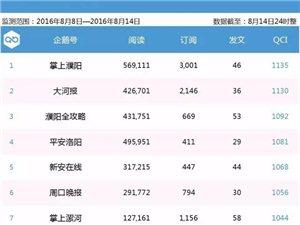 新安在线【企鹅生活圈周榜单】第3期河南企鹅号20强第5名