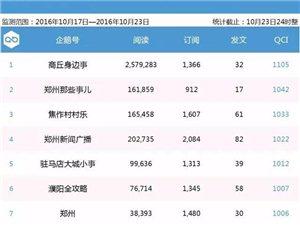 新安在线【企鹅生活圈周榜单】第12期河南企鹅号20强第18名