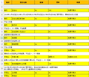 2017锦绣江山河南版旅游年卡票普通版