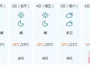 茂名人,这几天你是不是觉得越来越冷?