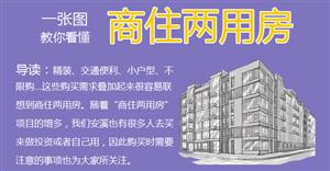 教你看懂商住两用房 看懂之后买房投资更踏实
