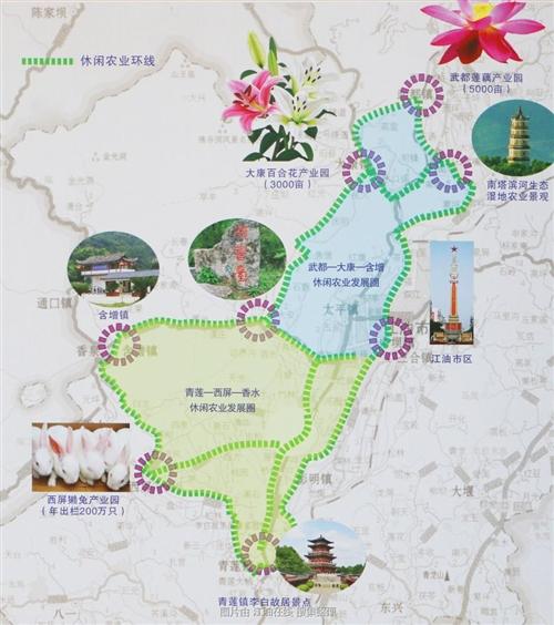 ―江油农业发展