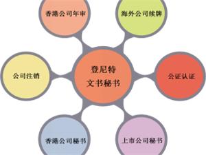 上海公司申请欧盟商标|上海定向优先股增发