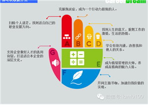 武汉蓝图职业规划之选择安逸度日,还是激流勇进?