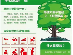 TTS龙川萌芽亲子早教中心!!!