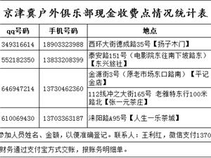 ??1月14日(周六)中��科技�^�H子科普教育活��