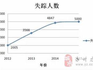 """3000多名中国实习生在日本""""失踪"""" 他们或成高强度工作的廉价劳动力"""