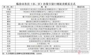 临汾市各县(市、区)社保卡窗口地址及联系方式