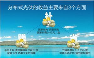 最会赚钱的潍坊人,不能错过2017年最能赚钱的项目!点进有福利!