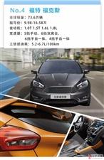 中国人不识货?这些在国内卖得一般的车型,却是全球销量王!
