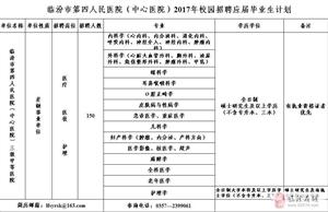 临汾市第四人民医院2017年招聘计划