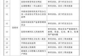 信阳这9家政府网站因不合格被通报