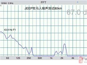 JEEP吉普牧马人隔音降噪丨西安专业汽车隔音丨西安汇天源汽车音响改装