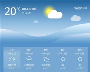 天气有点凉,谨防感冒
