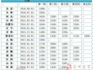 定了!湖南省最低工资标准要调整