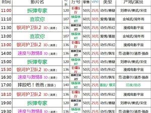 建水巨幕影城5月6日(周六)上映表