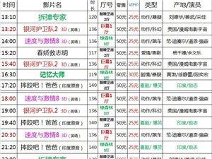 建水巨幕影城5月9日(周二)上映表