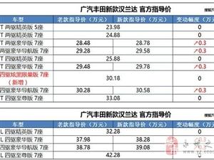 23.98-42.28万元 2017款丰田汉兰达上市